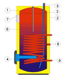OKC 80 NTR/Z в разрезе